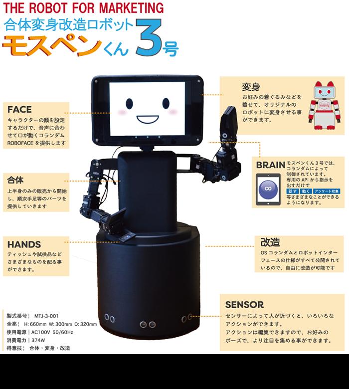 マーケティングロボット開発支援